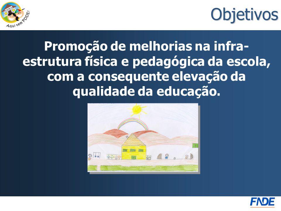 Objetivos Promoção de melhorias na infra-estrutura física e pedagógica da escola, com a consequente elevação da qualidade da educação.