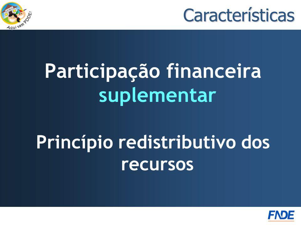Participação financeira suplementar