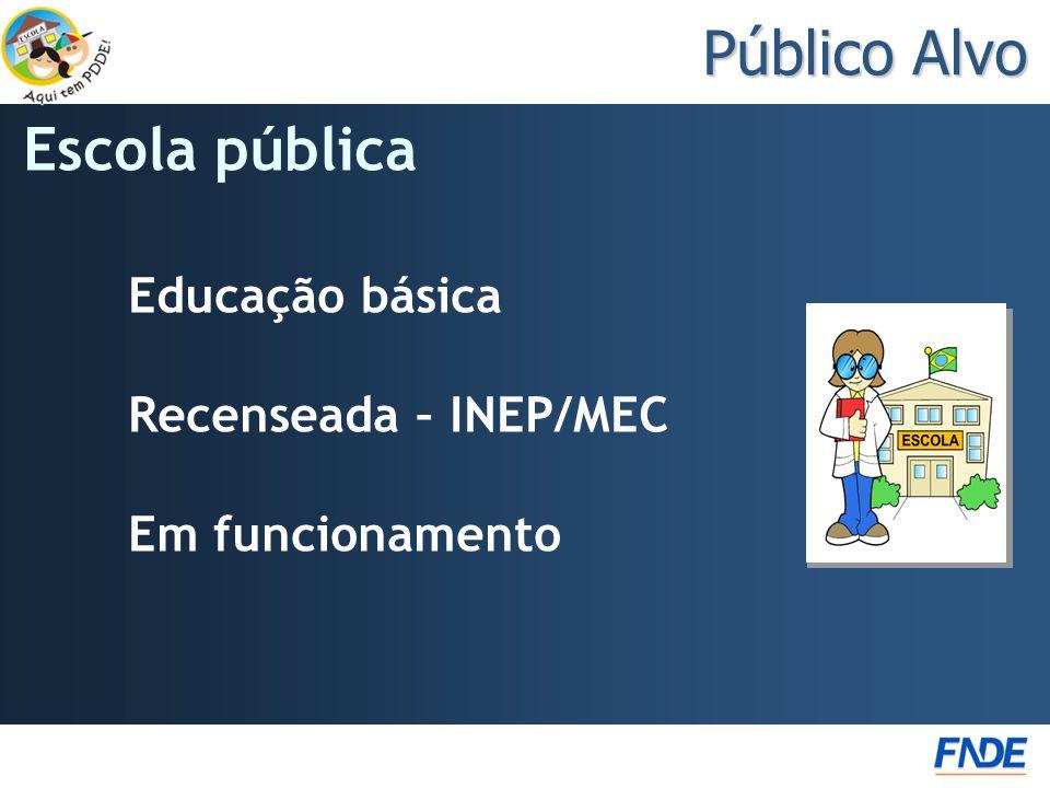 Público Alvo Escola pública Educação básica Recenseada – INEP/MEC