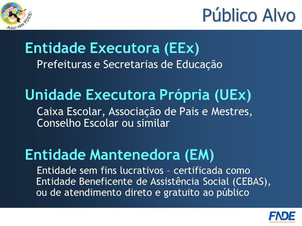 Público Alvo Entidade Executora (EEx) Unidade Executora Própria (UEx)