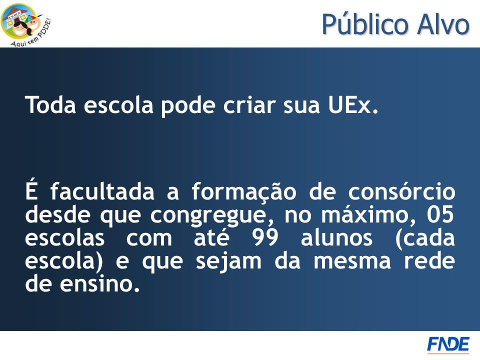 Público Alvo Toda escola pode criar sua UEx.