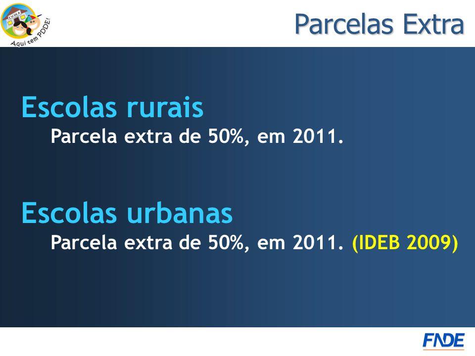 Parcelas Extra Escolas rurais Parcela extra de 50%, em 2011.