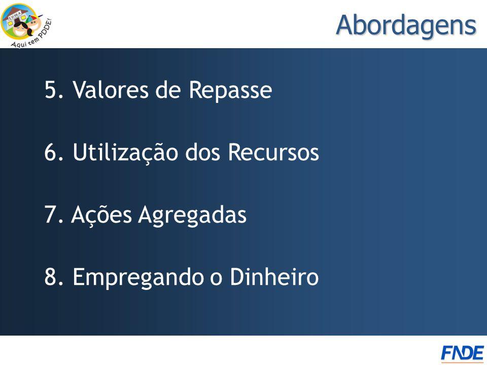Abordagens 5. Valores de Repasse 6. Utilização dos Recursos