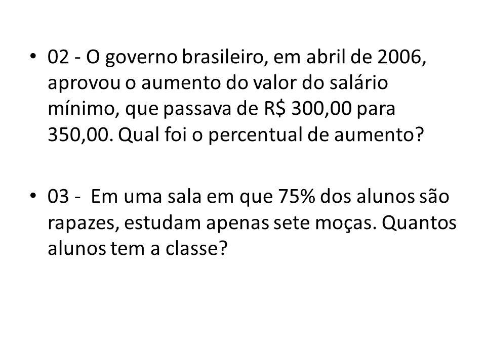 02 - O governo brasileiro, em abril de 2006, aprovou o aumento do valor do salário mínimo, que passava de R$ 300,00 para 350,00. Qual foi o percentual de aumento