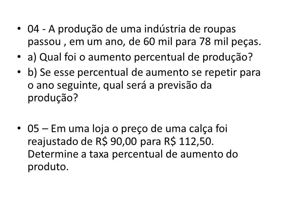 04 - A produção de uma indústria de roupas passou , em um ano, de 60 mil para 78 mil peças.