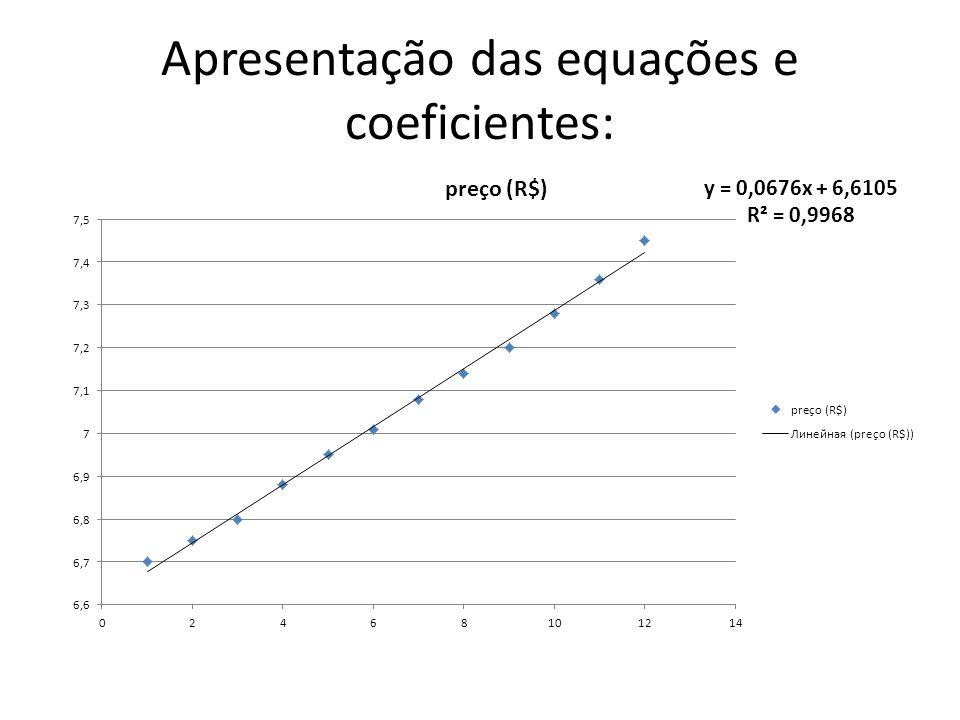 Apresentação das equações e coeficientes: