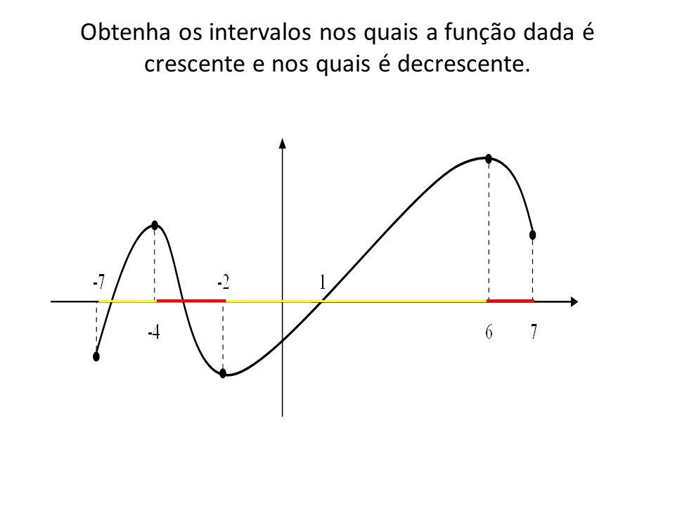 Obtenha os intervalos nos quais a função dada é crescente e nos quais é decrescente.