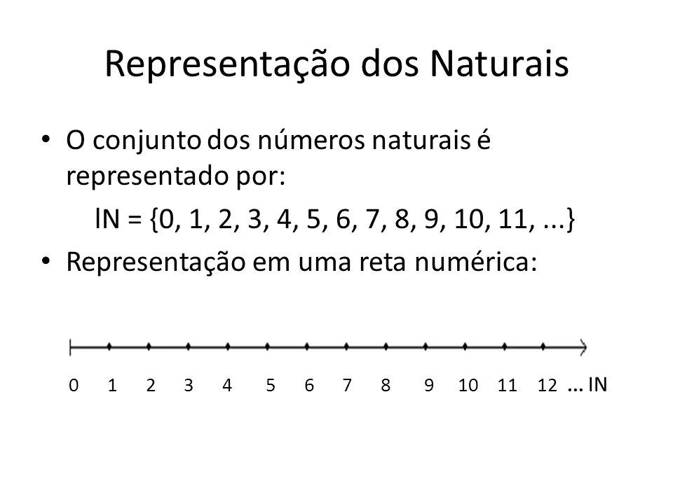 Representação dos Naturais