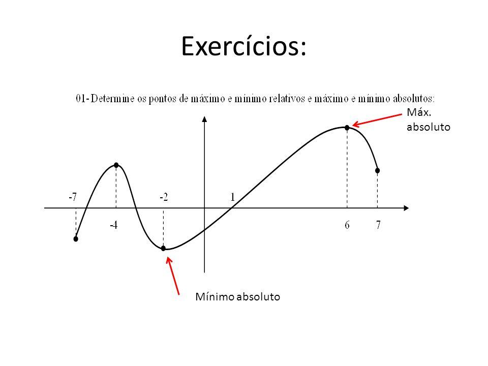 Exercícios: Máx. absoluto Mínimo absoluto