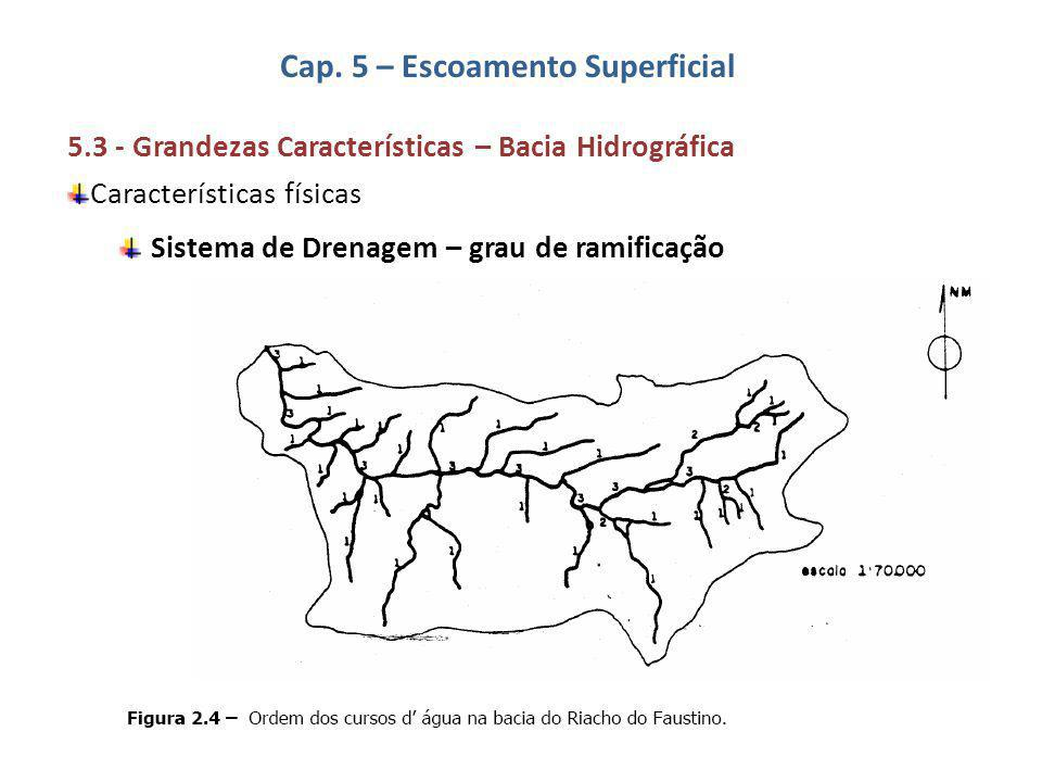 Cap. 5 – Escoamento Superficial