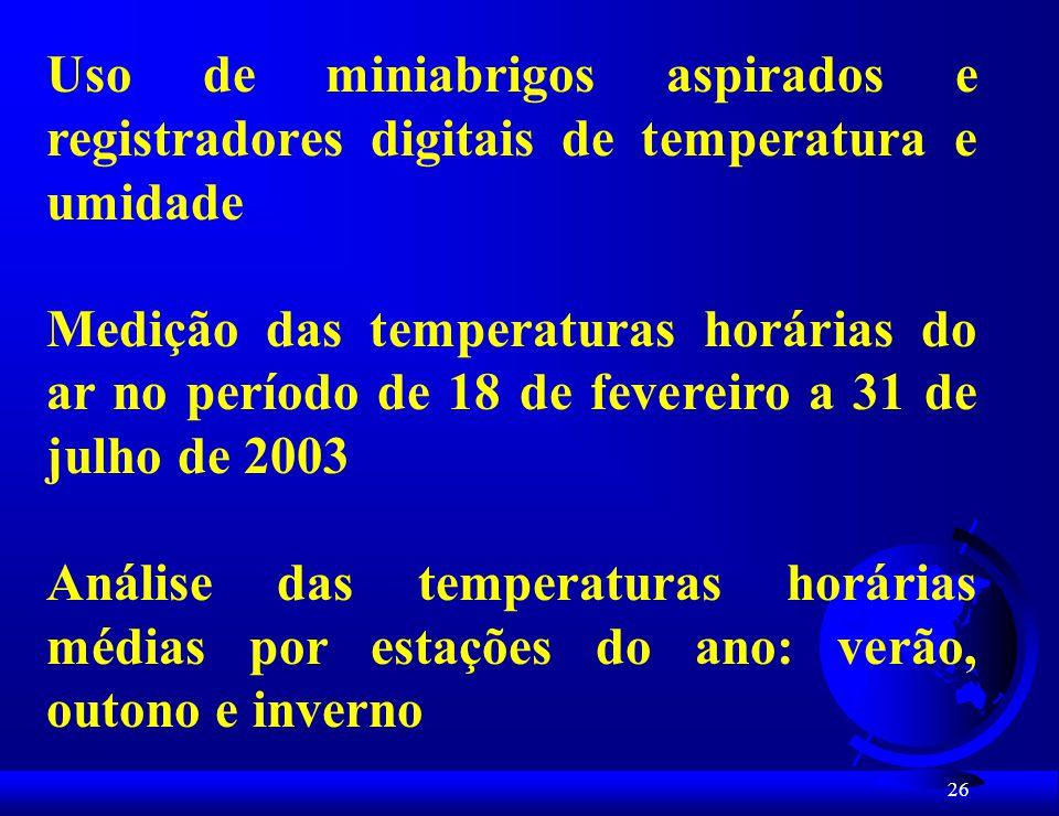 Uso de miniabrigos aspirados e registradores digitais de temperatura e umidade