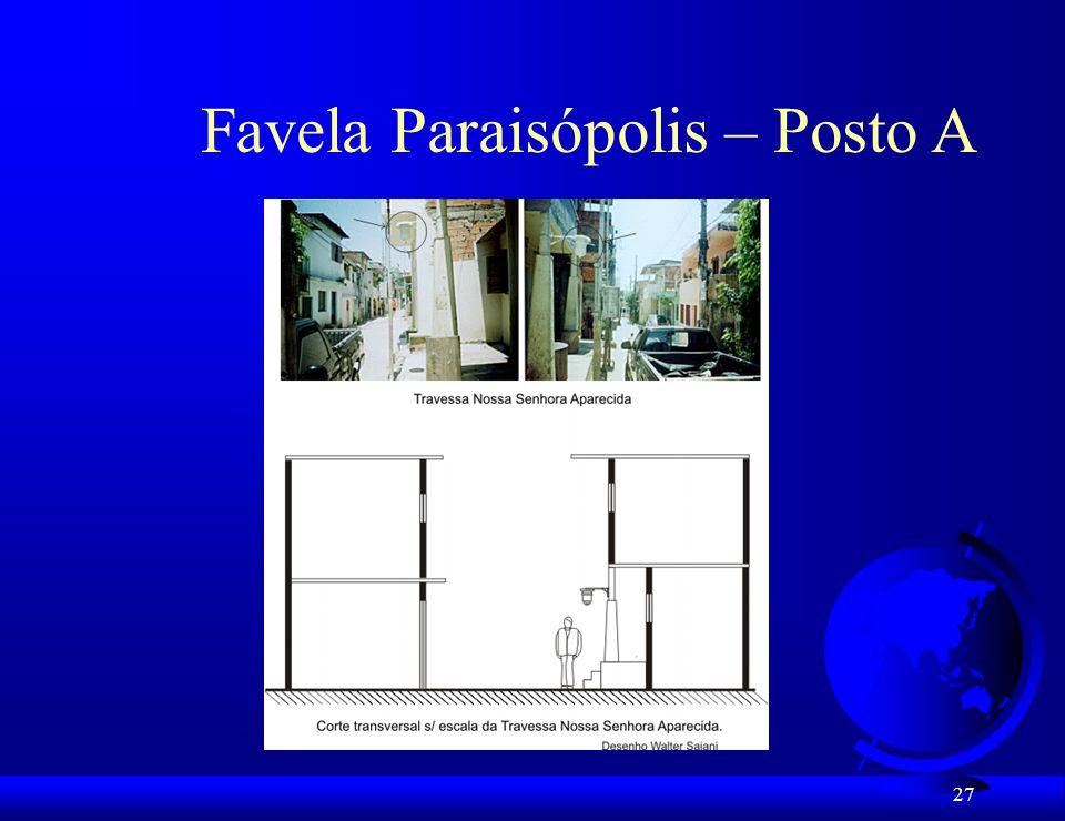 Favela Paraisópolis – Posto A