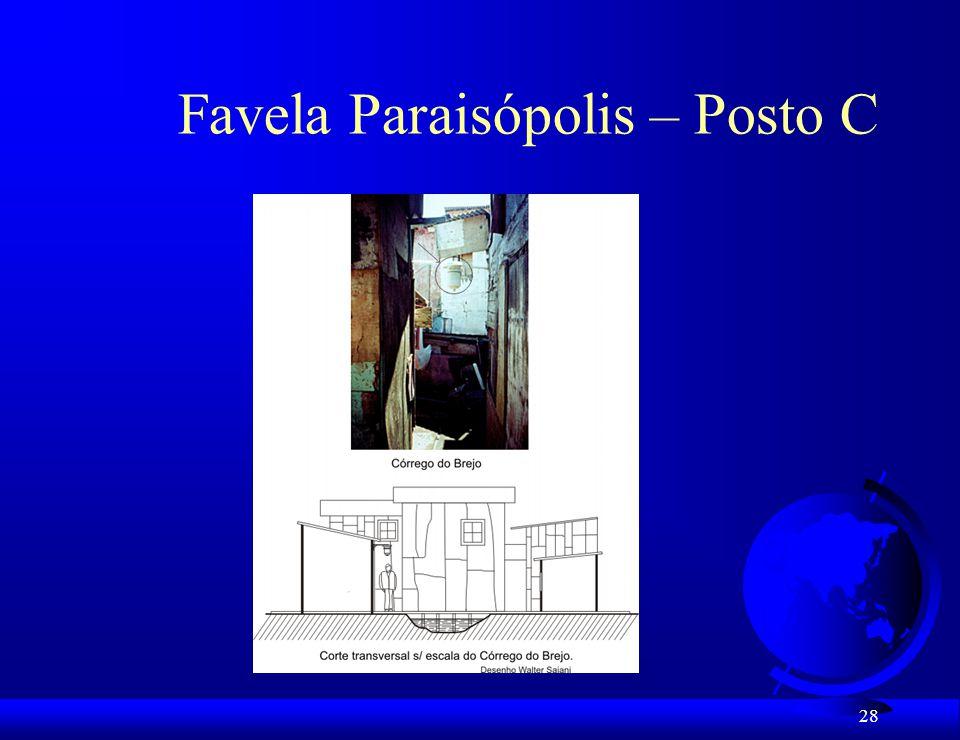 Favela Paraisópolis – Posto C