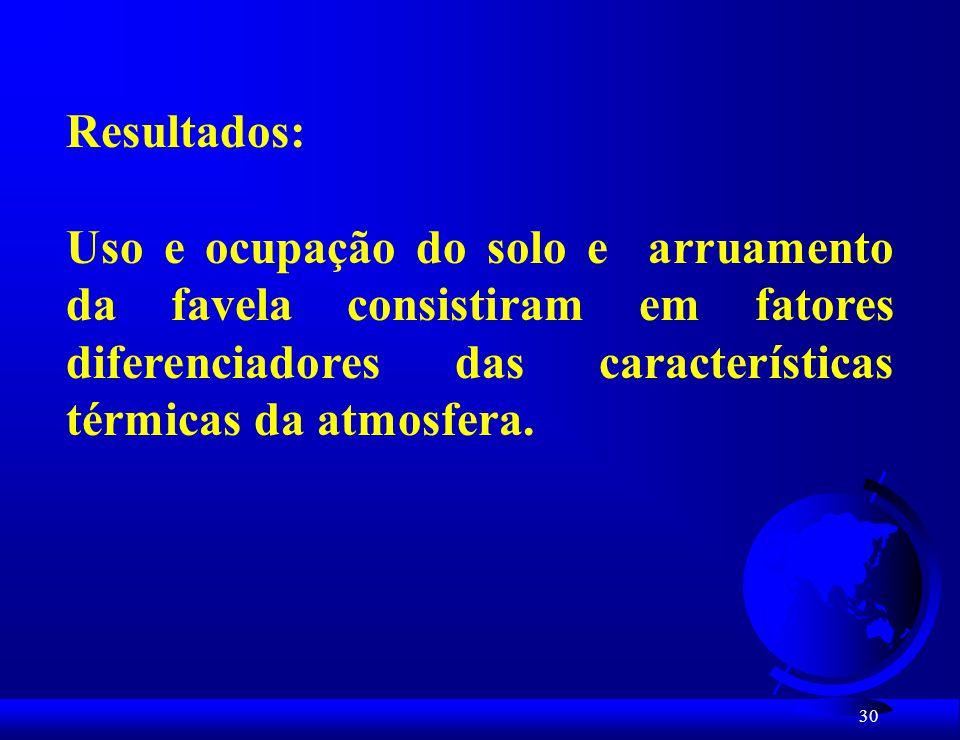 Resultados: Uso e ocupação do solo e arruamento da favela consistiram em fatores diferenciadores das características térmicas da atmosfera.
