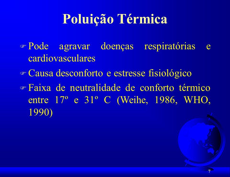 Poluição Térmica Pode agravar doenças respiratórias e cardiovasculares
