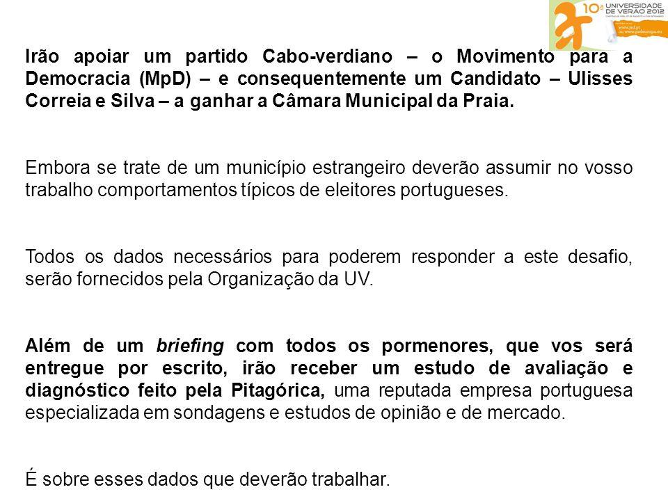 Irão apoiar um partido Cabo-verdiano – o Movimento para a Democracia (MpD) – e consequentemente um Candidato – Ulisses Correia e Silva – a ganhar a Câmara Municipal da Praia.