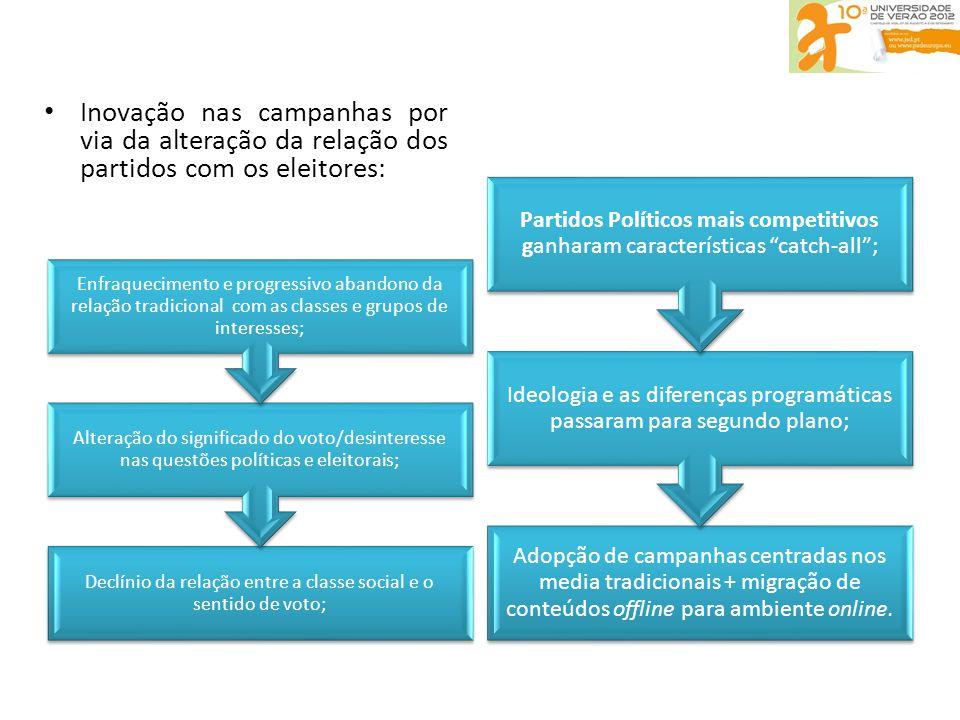 Inovação nas campanhas por via da alteração da relação dos partidos com os eleitores:
