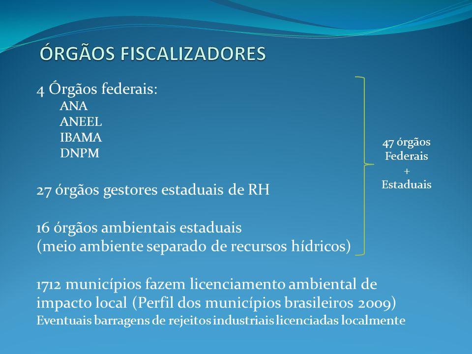 ÓRGÃOS FISCALIZADORES
