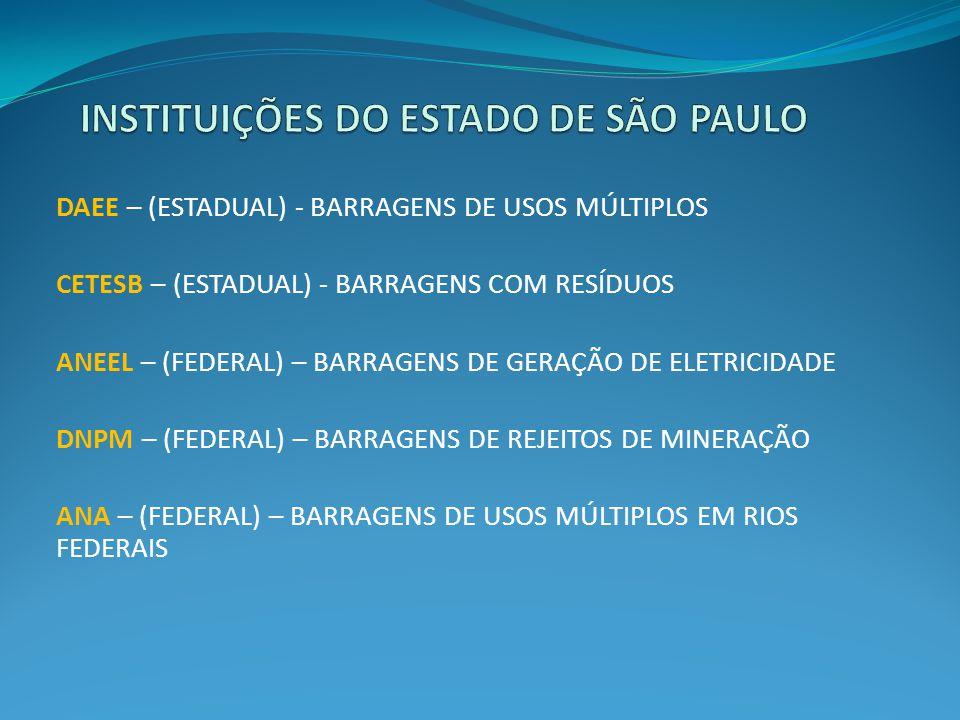 INSTITUIÇÕES DO ESTADO DE SÃO PAULO