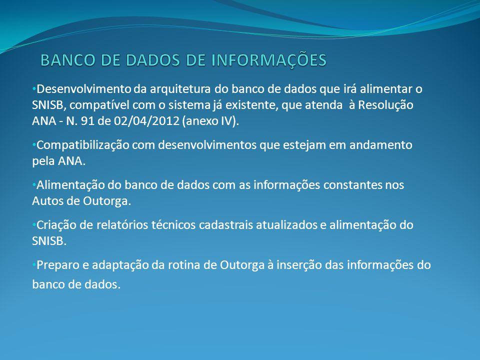 Banco de dados de informações