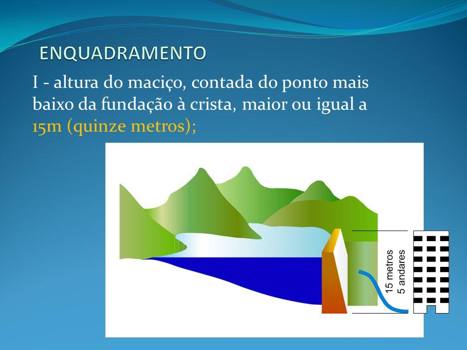 ENQUADRAMENTO I - altura do maciço, contada do ponto mais baixo da fundação à crista, maior ou igual a 15m (quinze metros);