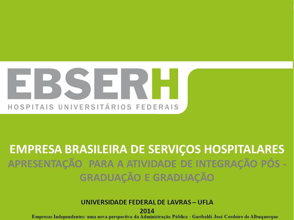 EMPRESA BRASILEIRA DE SERVIÇOS HOSPITALARES