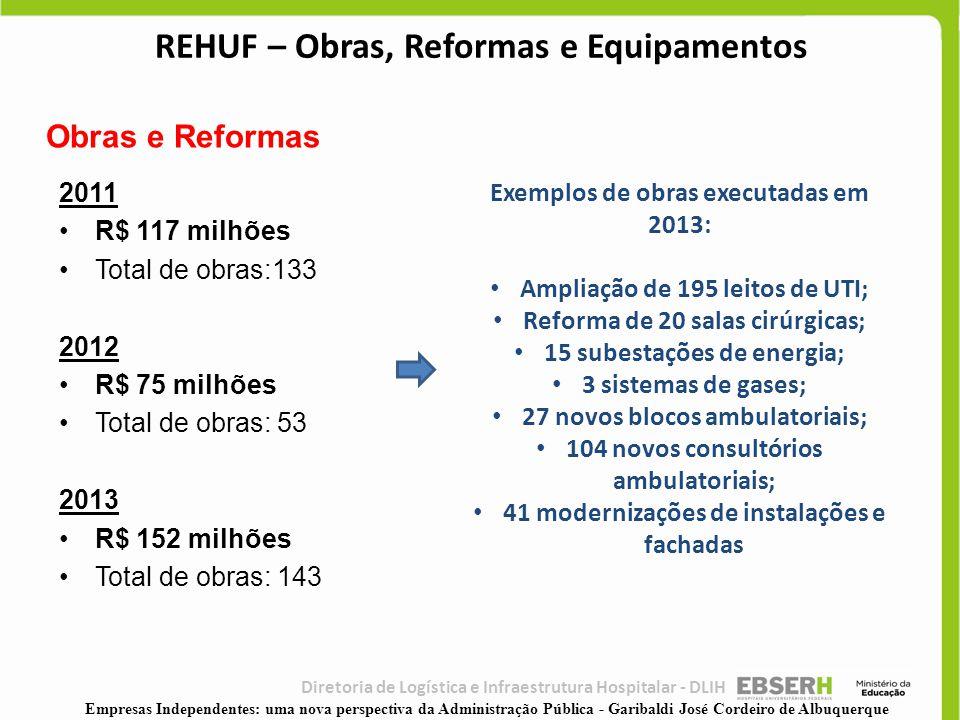 REHUF – Obras, Reformas e Equipamentos