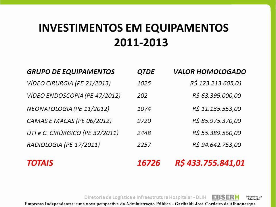 INVESTIMENTOS EM EQUIPAMENTOS 2011-2013