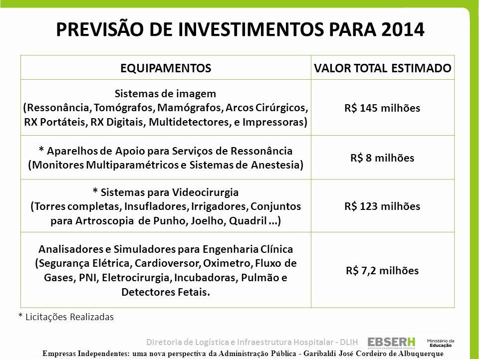 PREVISÃO DE INVESTIMENTOS PARA 2014