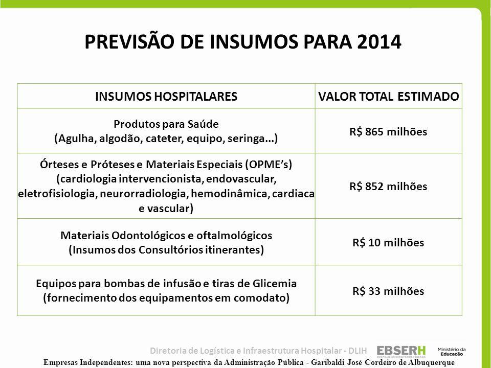 PREVISÃO DE INSUMOS PARA 2014