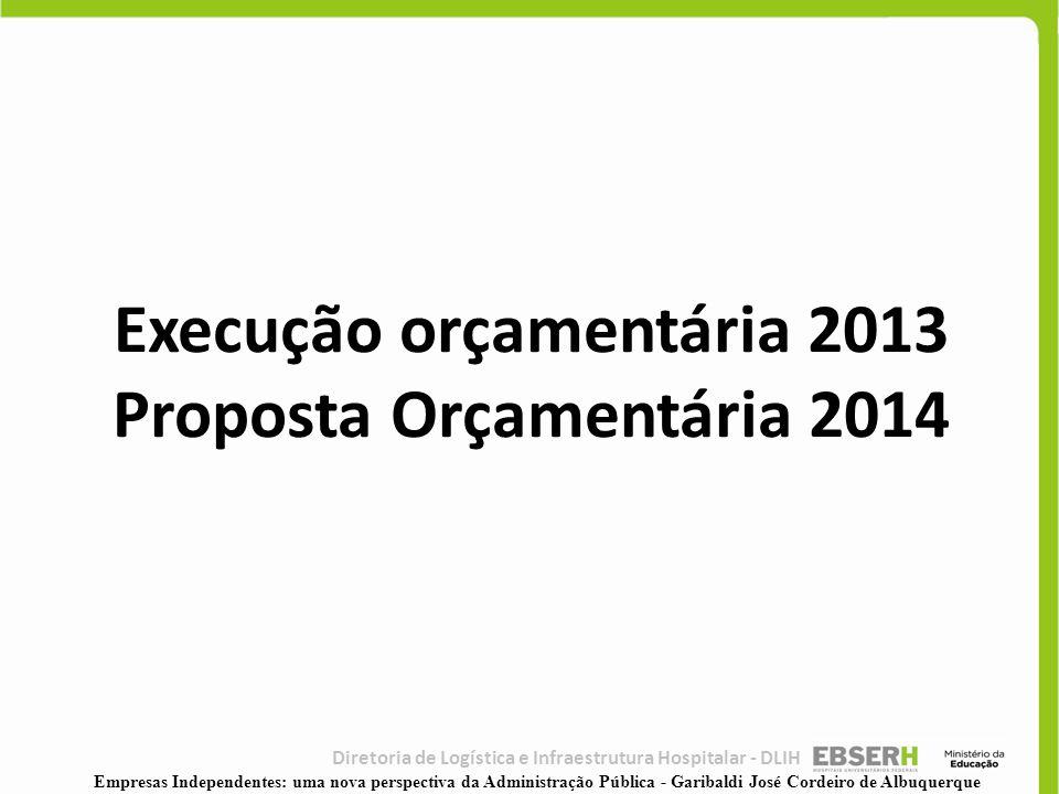Execução orçamentária 2013 Proposta Orçamentária 2014