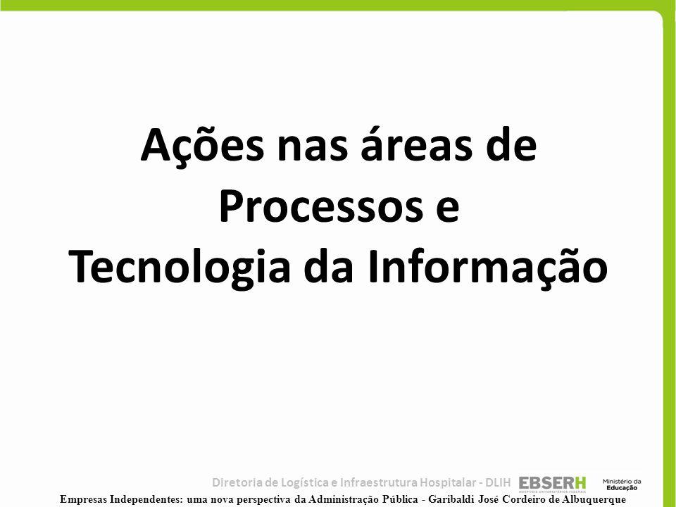 Processos e Tecnologia da Informação