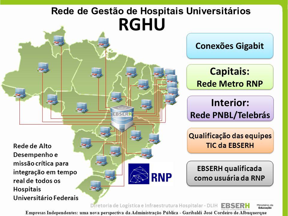 RGHU Capitais: Interior: Rede de Gestão de Hospitais Universitários