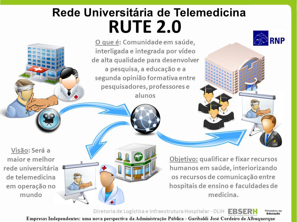 RUTE 2.0 Rede Universitária de Telemedicina
