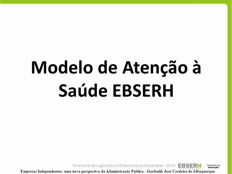 Modelo de Atenção à Saúde EBSERH