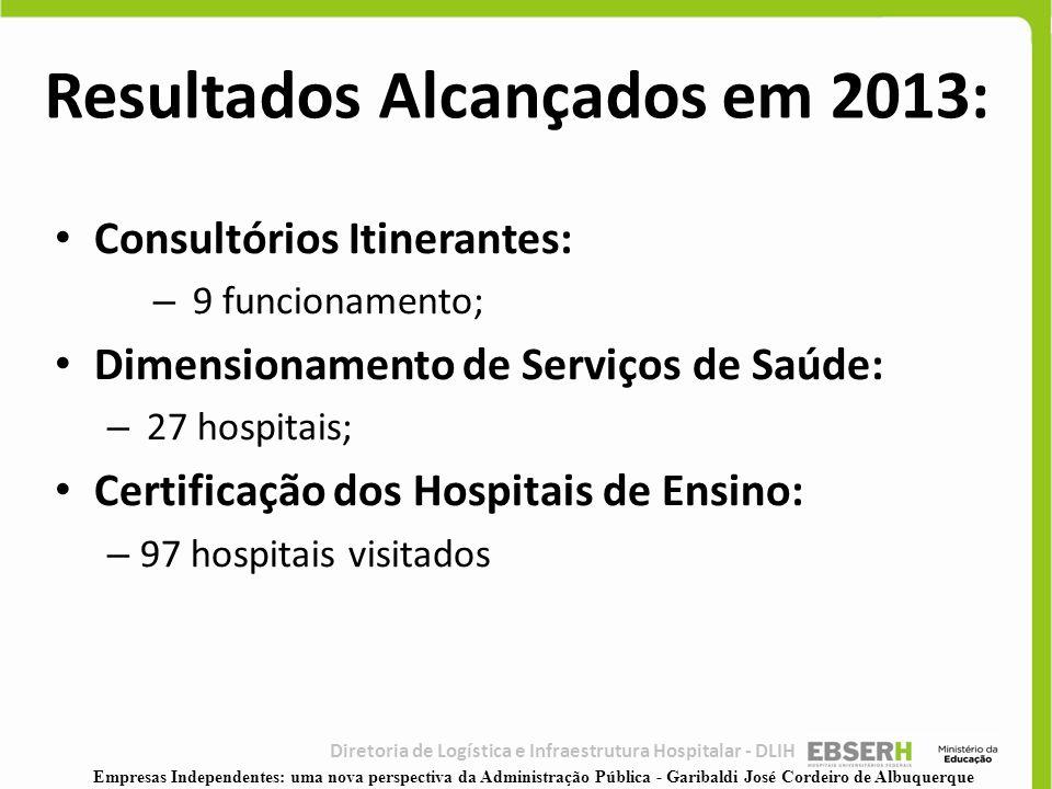 Resultados Alcançados em 2013: