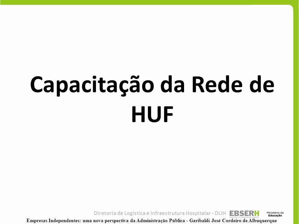 Capacitação da Rede de HUF