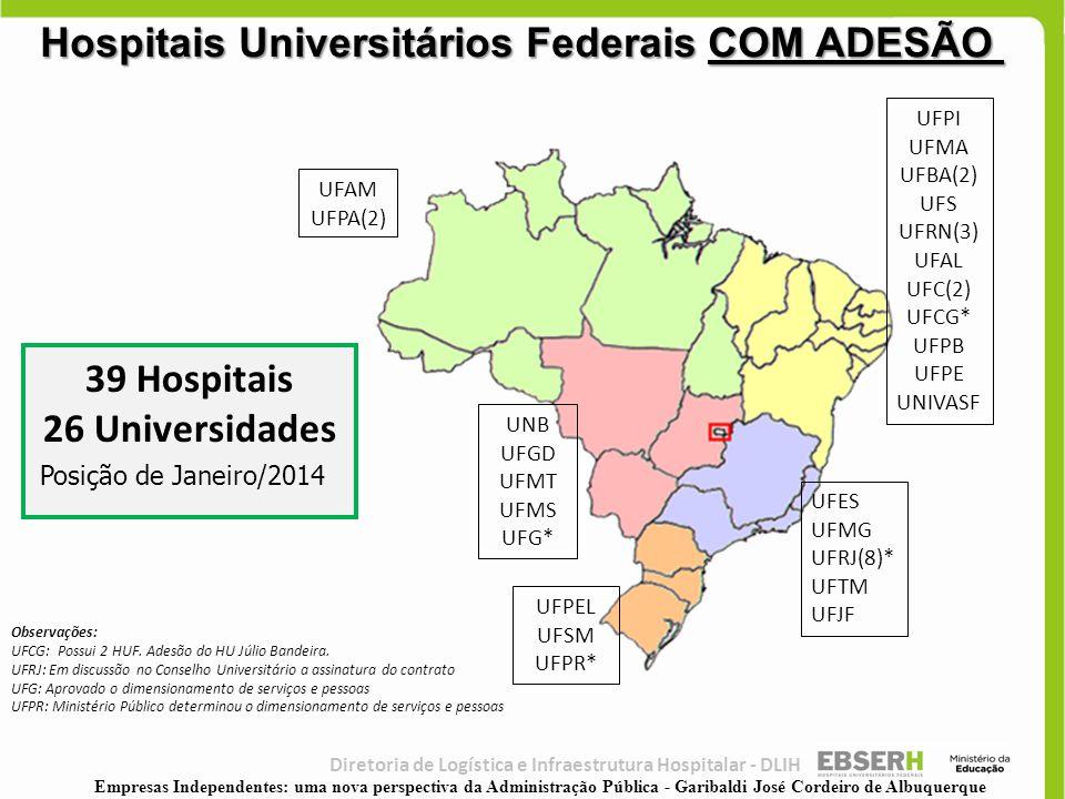 39 Hospitais 26 Universidades