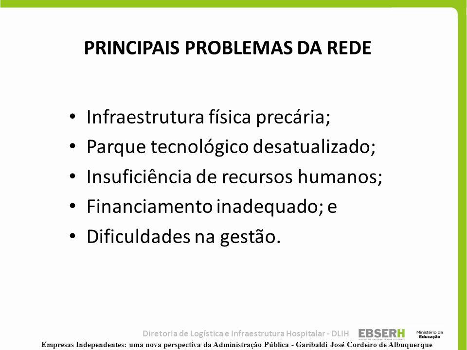 PRINCIPAIS PROBLEMAS DA REDE