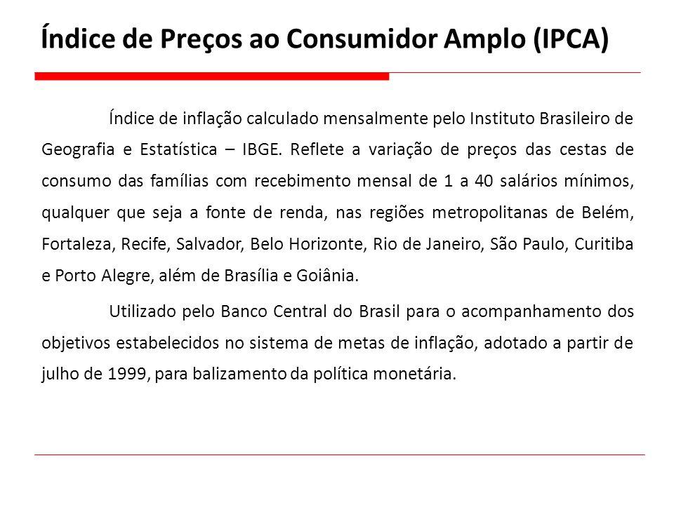 Índice de Preços ao Consumidor Amplo (IPCA)