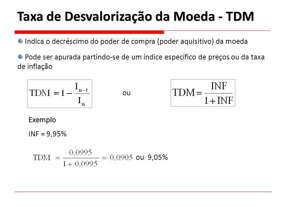 Taxa de Desvalorização da Moeda - TDM