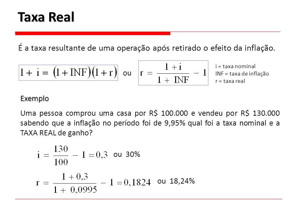 Taxa Real É a taxa resultante de uma operação após retirado o efeito da inflação. i = taxa nominal.