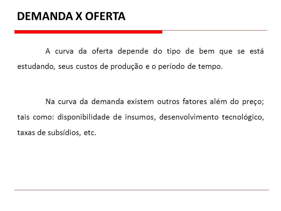 DEMANDA X OFERTA