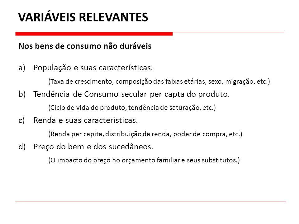 VARIÁVEIS RELEVANTES Nos bens de consumo não duráveis