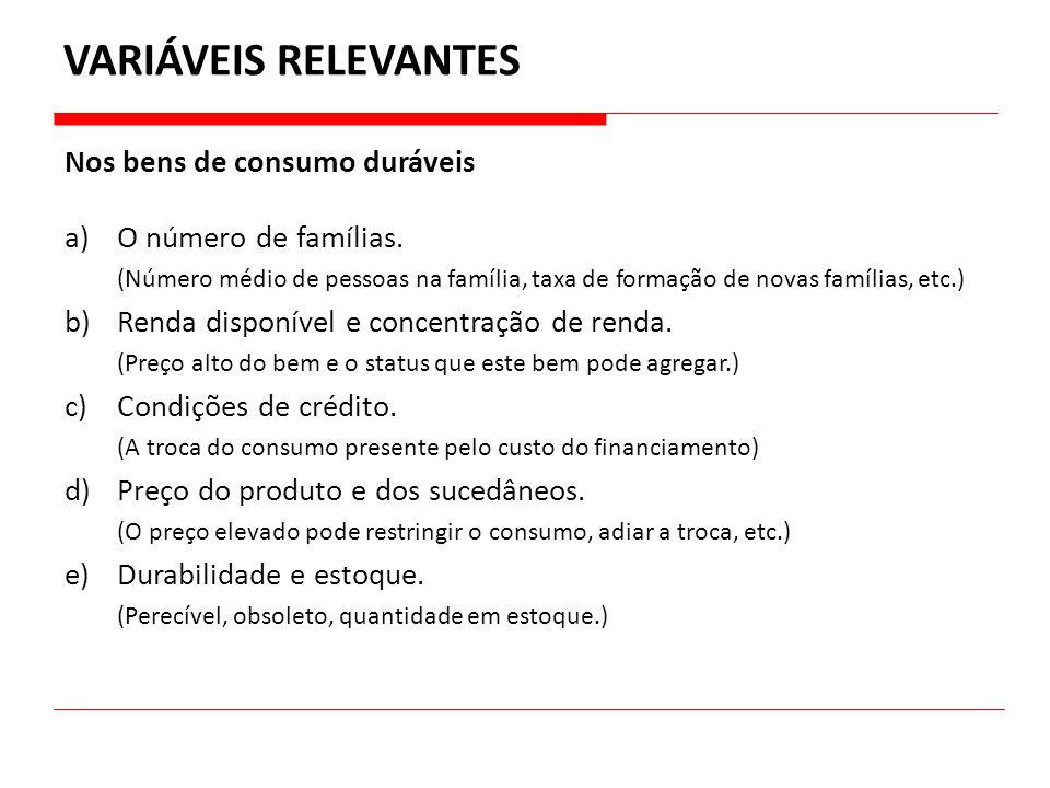 VARIÁVEIS RELEVANTES Nos bens de consumo duráveis