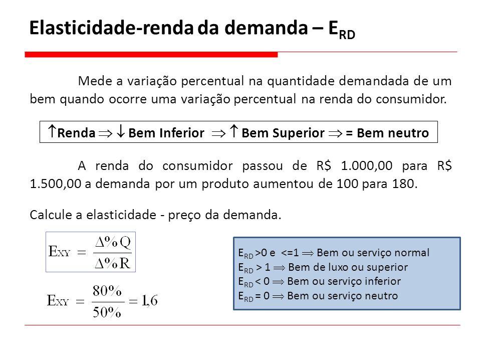 Elasticidade-renda da demanda – ERD