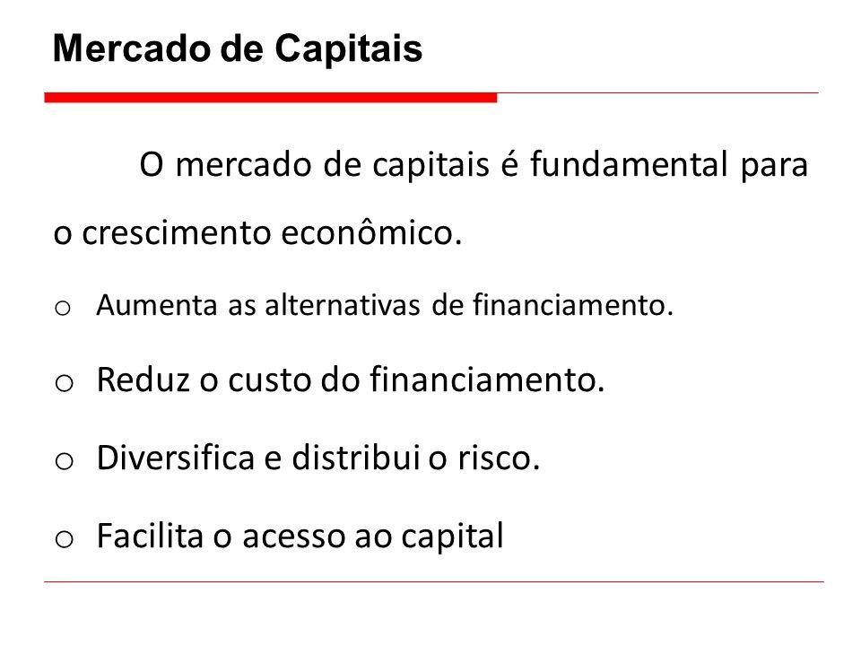O mercado de capitais é fundamental para o crescimento econômico.