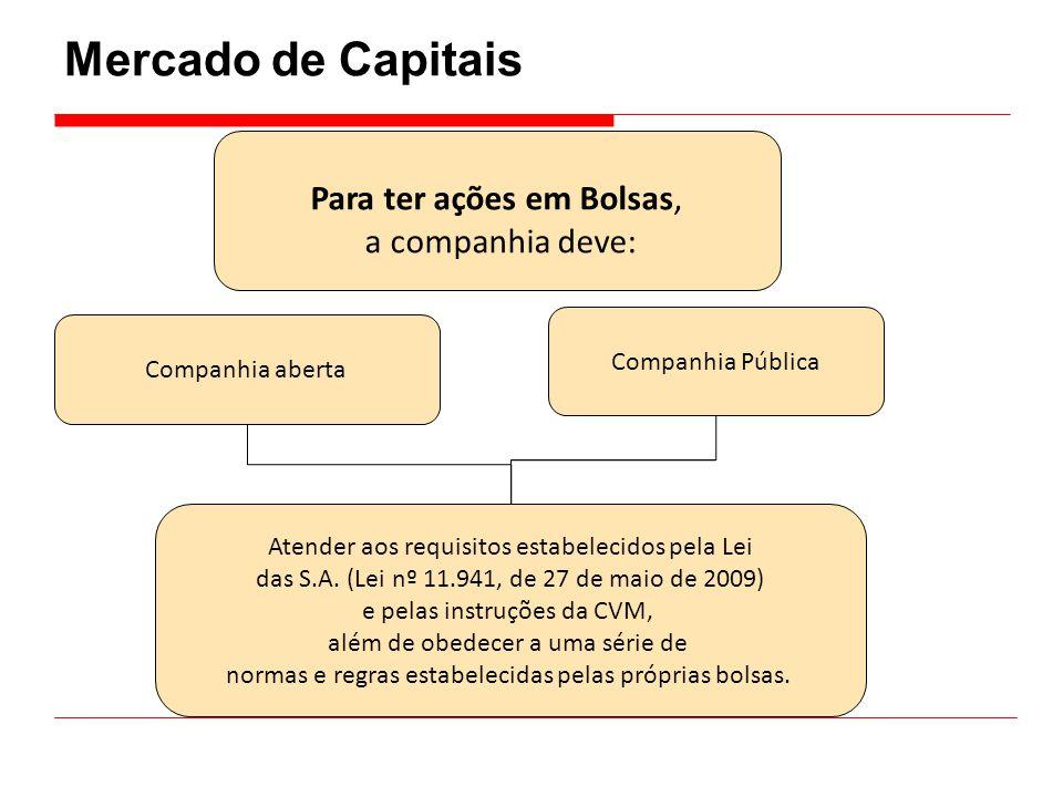 Mercado de Capitais Para ter ações em Bolsas, a companhia deve: