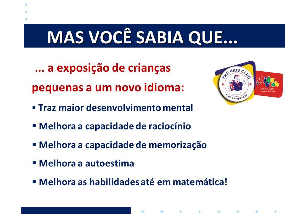 MAS VOCÊ SABIA QUE... ... a exposição de crianças pequenas a um novo idioma: Traz maior desenvolvimento mental.