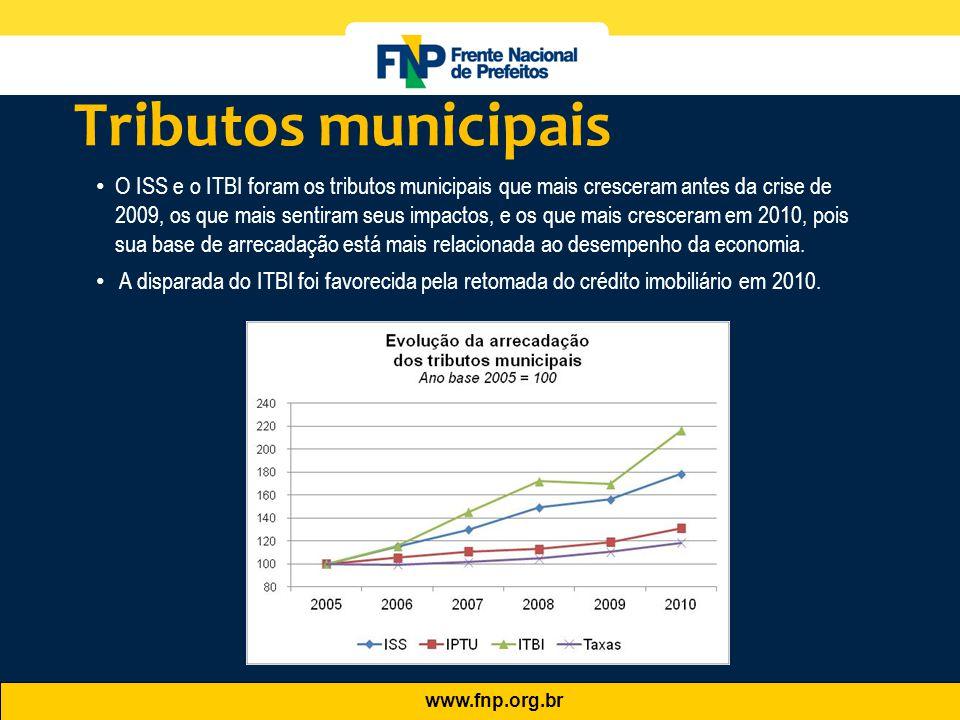 Tributos municipais
